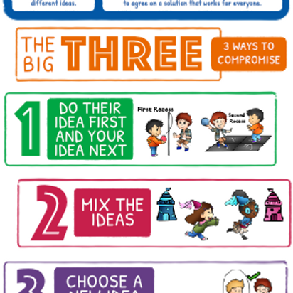 POSTER: Compromising - The Big Three