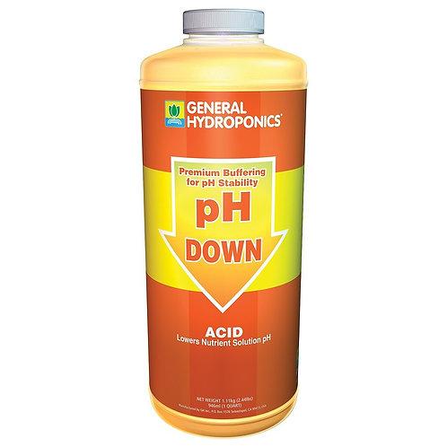 Acid: Phosphoric