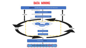 Data Mining passo a passo