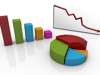A importância da análise de BI para o varejo