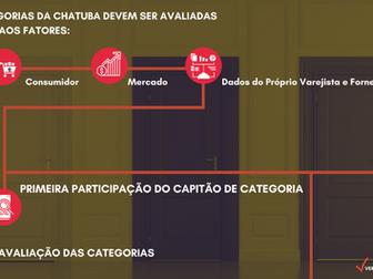 As 3ª e 4ª etapas do Gerenciamento por Categorias – Avaliação das categorias e estipulação de metas