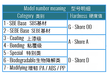 TPETPR table_Bi_20200608.png