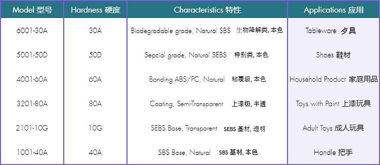 TPETPR table_Bi_20200608 B.png