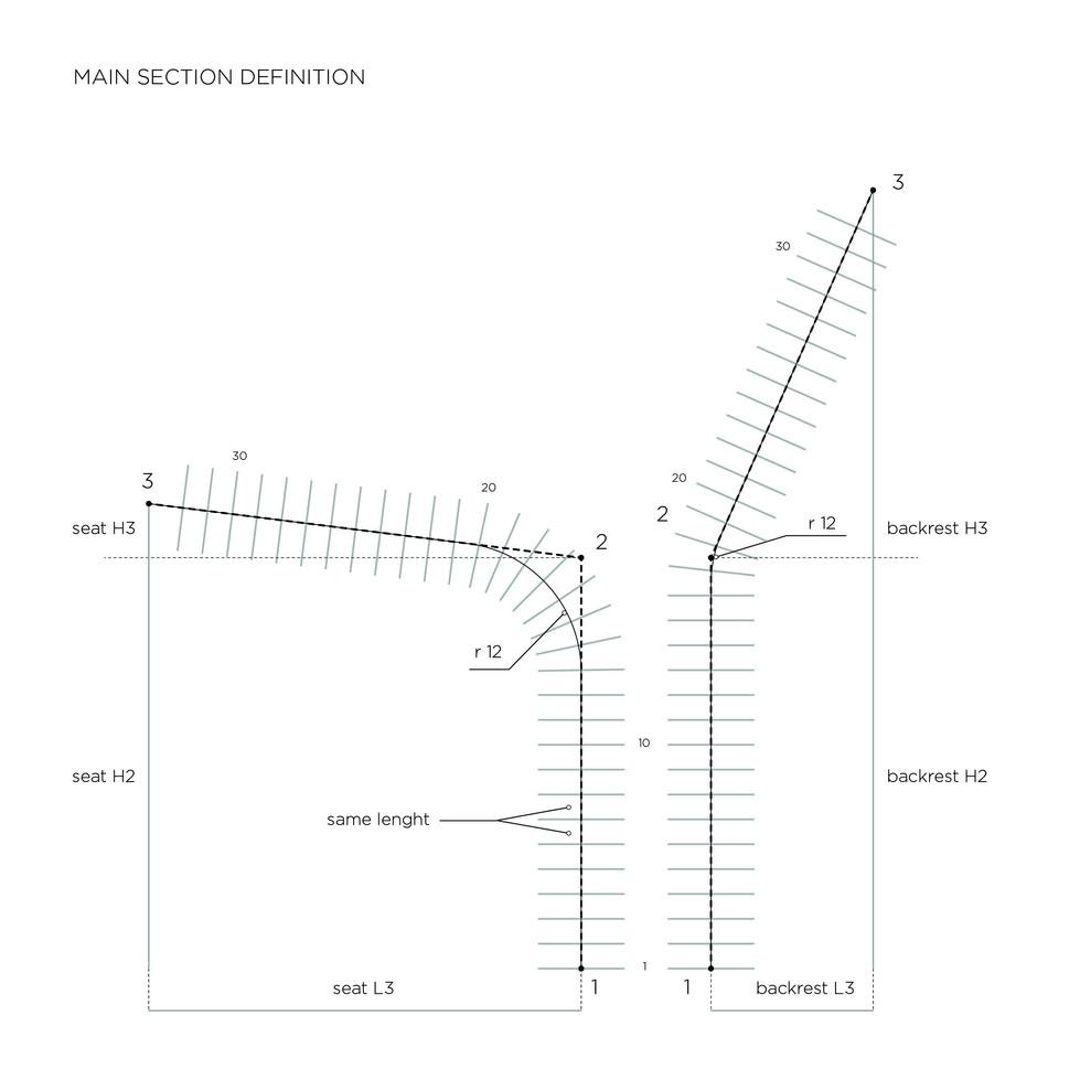 diagram1-sections.jpg