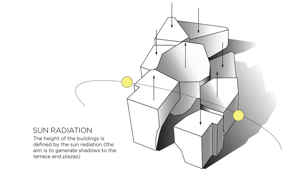 Copia di Diagramma mass generator_modifi