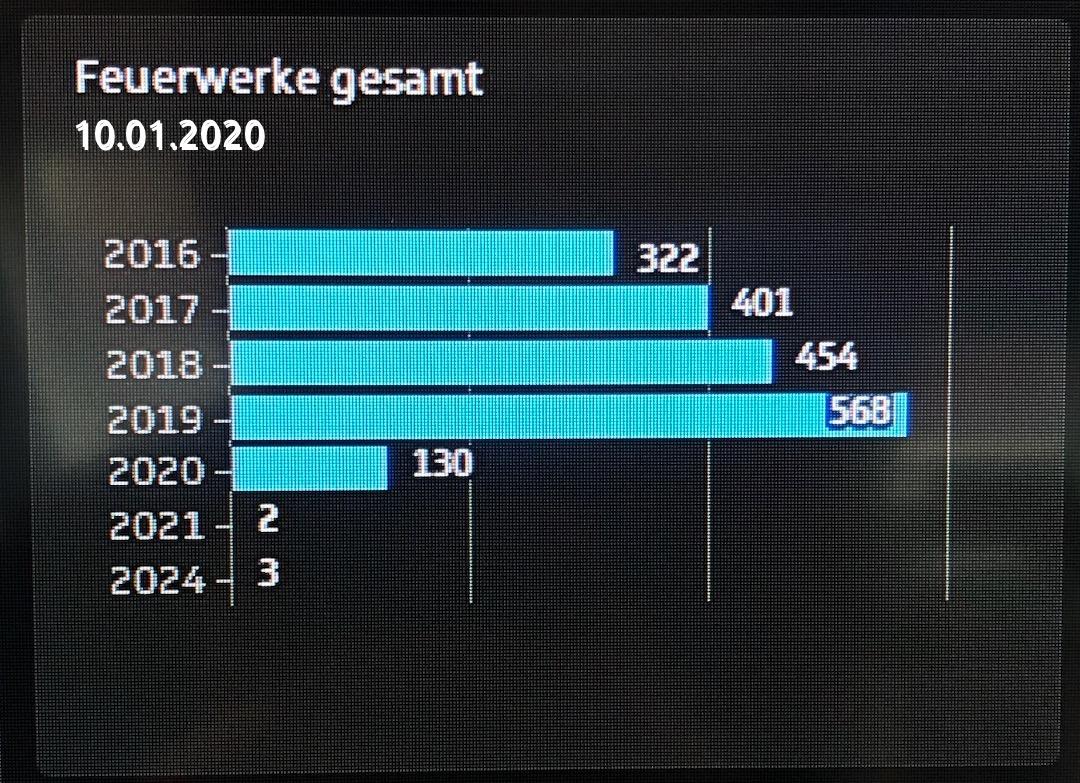 Bildschirmfoto 2020-01-10 um 11.11.13