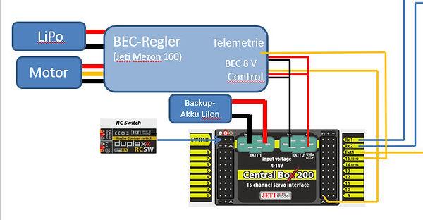 Jeti mit BEC und Backup Lipo.jpg