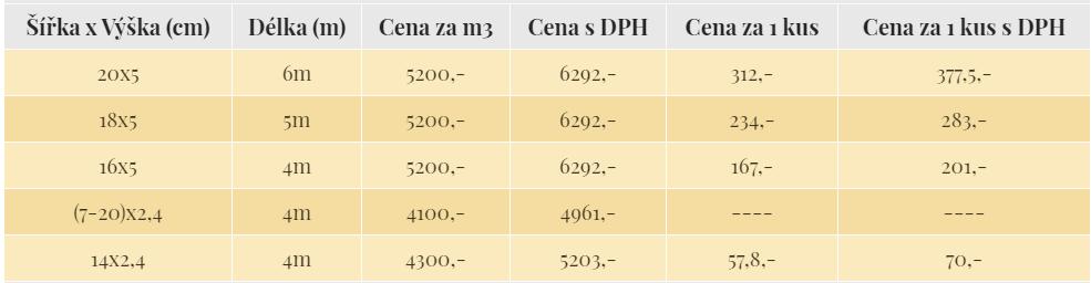 Poznámka_2020-05-15_135002.png