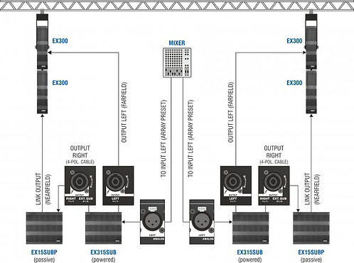 Europa 300 Stage System