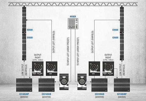 Europa 600 Stage System