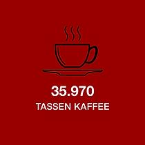 Raschke_Facts_Kaffee.png