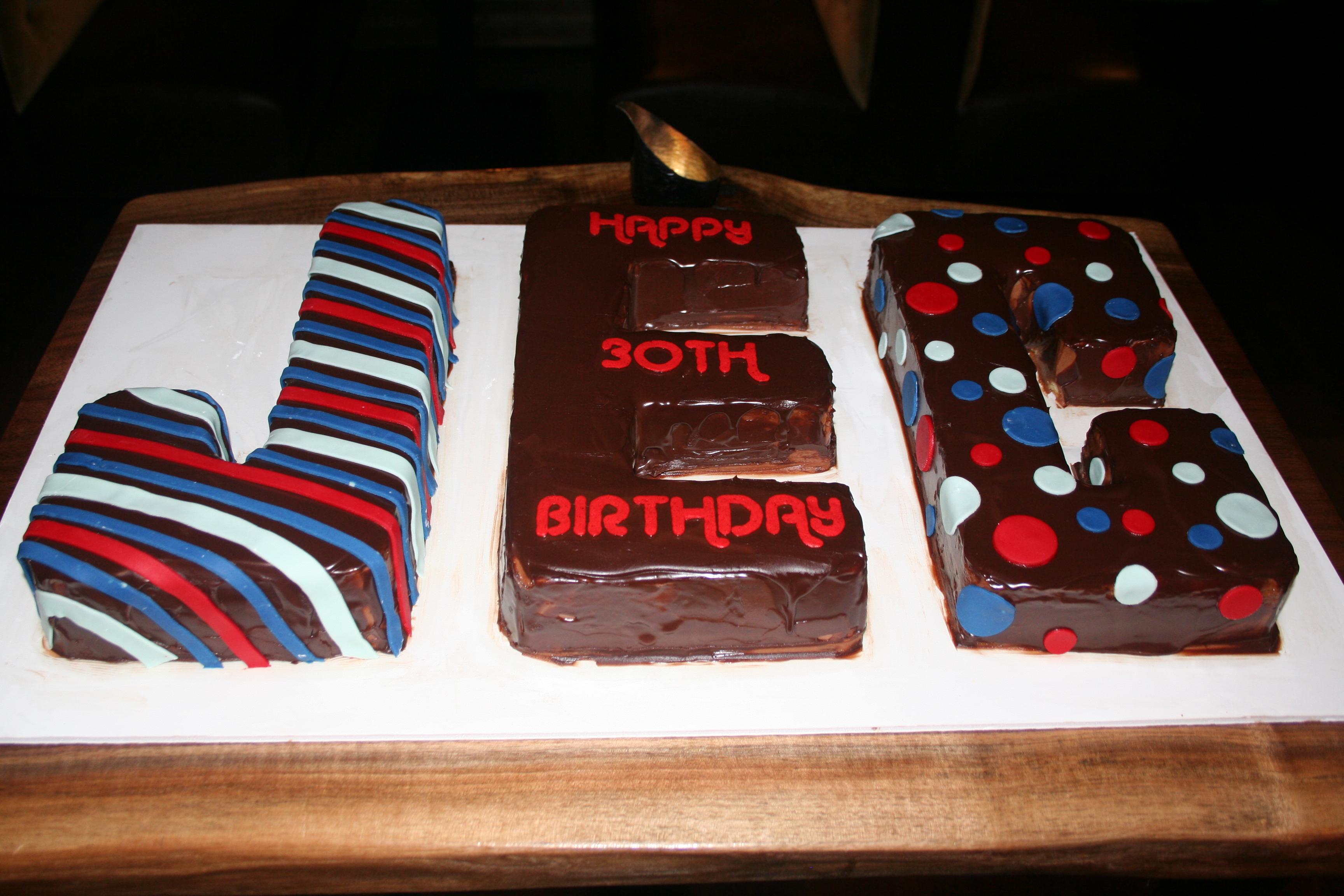 Cr Birthday Cake