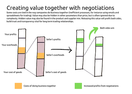 Creating more value together 2.png