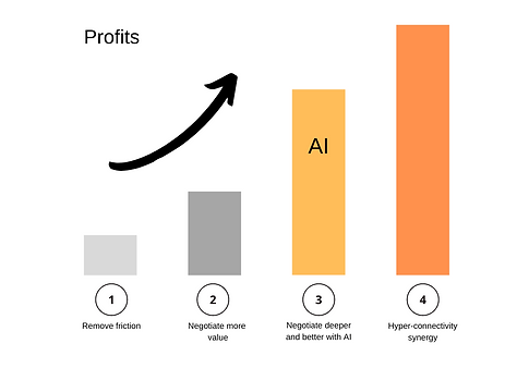 Profits 3.png
