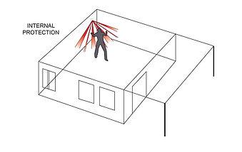 Beltéri védelem illusztráció