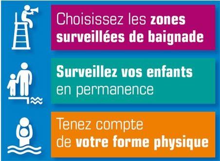 Information : Prévention sur les risques de noyage