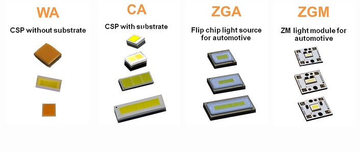 genesis photonics , gpiled zeus, csp.jpg