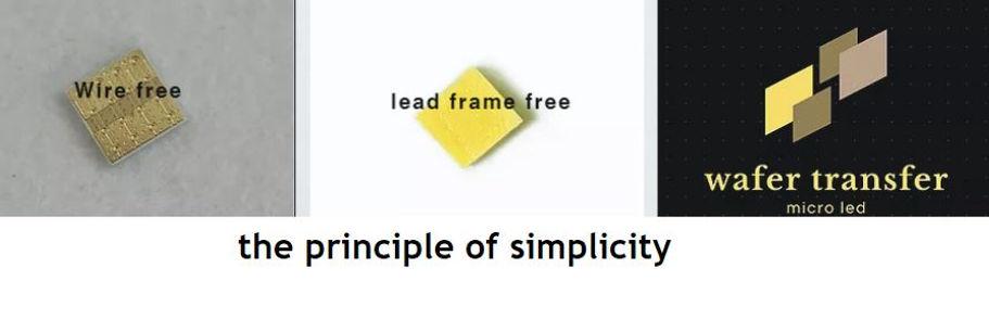 1 principle of simpilicity.JPG