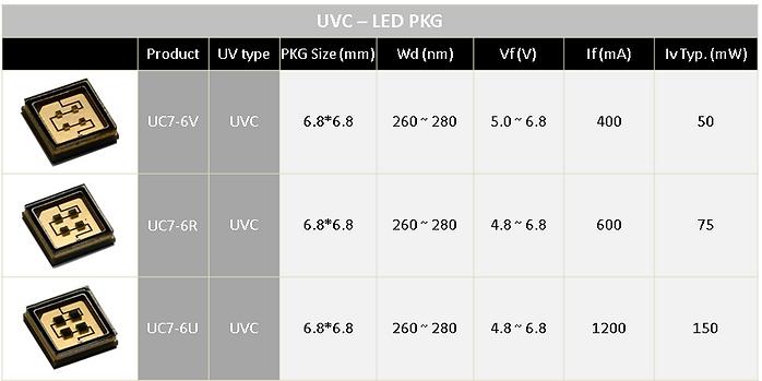 UVC-LED_pkg-4.png