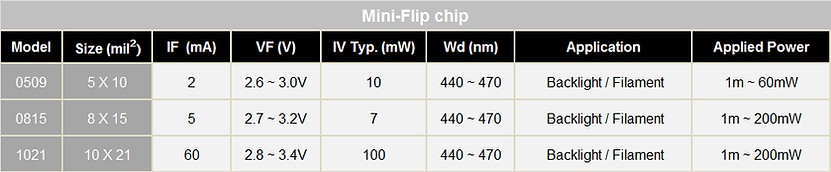 mini chip.png