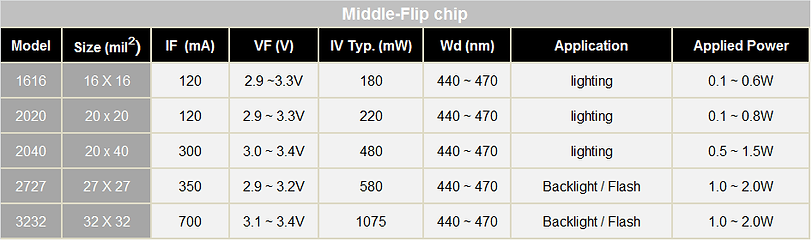 middle chip.png