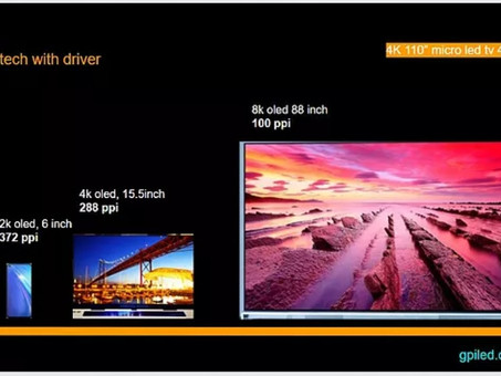 4K content guides the tide of TV replacement,PPI spec of dispaly OLED micro led,mini LED ,micro OLED