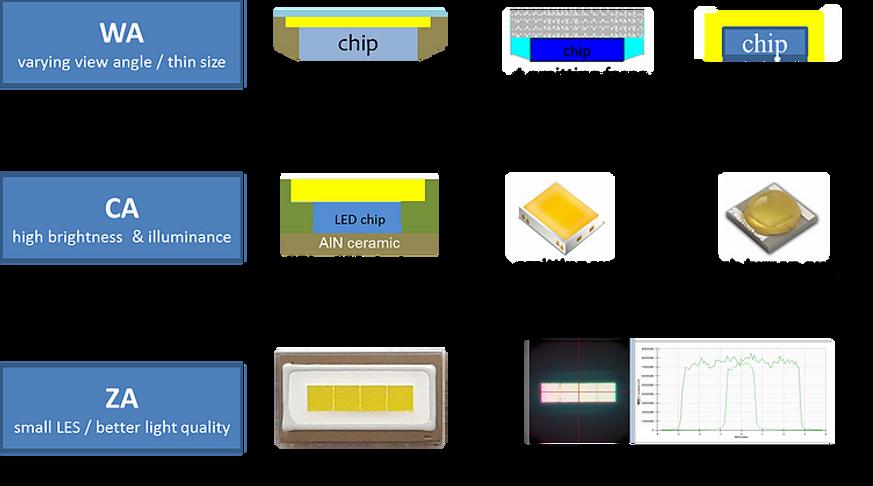 Genesis photonics, gpiled csp design.jpg