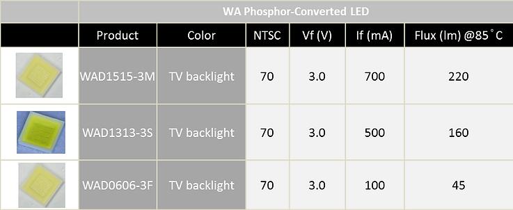 display_backlight.png