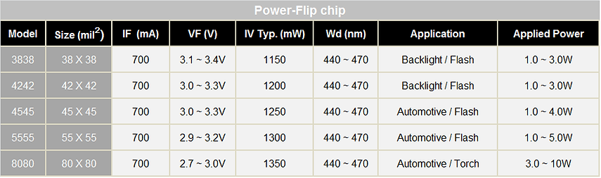 power chip.png