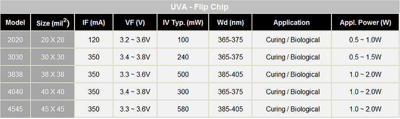 uva chip.png