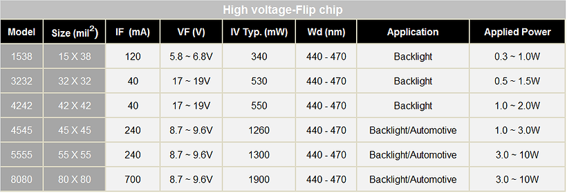 hight voltage chip.png