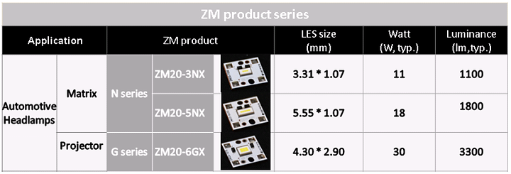 ZM product series-4.png