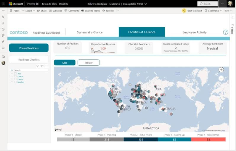 Microsoft Introduces The Power Platform Return To The Workplace Solution In India