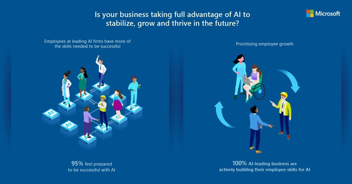 NEW RESEARCH FROM MICROSOFT REVEALS BUSINESSES NEED TO PRIORITIZE SKILLS AS MUCH AS TECHNOLOGY TO MA