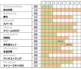 CC_CREAM_Compare.jpg