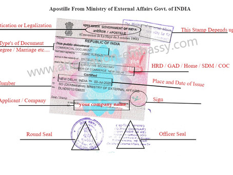 Why Apostille is required/mandatory to take admission to a Foreign University?