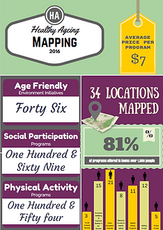 healthy age mapping image.PNG