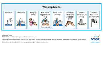 Washing-hands-task-schedule14617_Page_1.