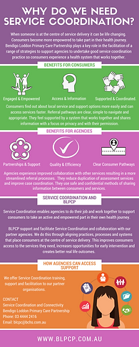 Service Coord Infographic.png