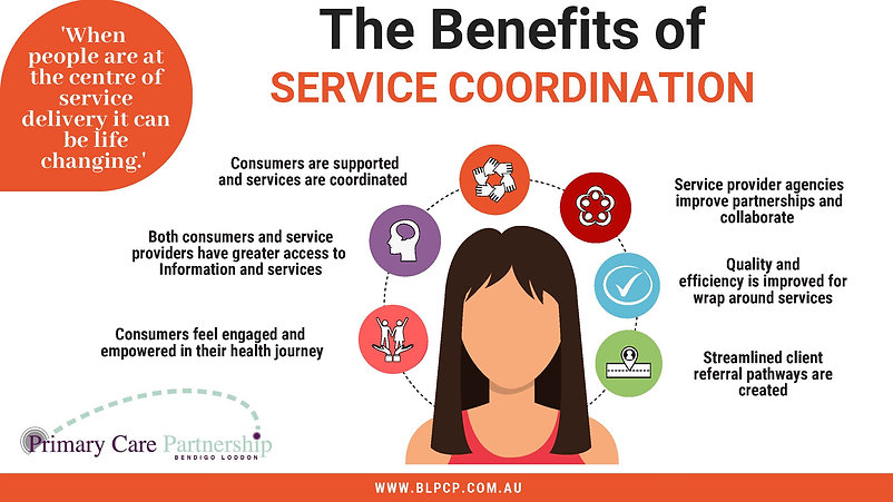 Service Coord Infographic_2019.jpg