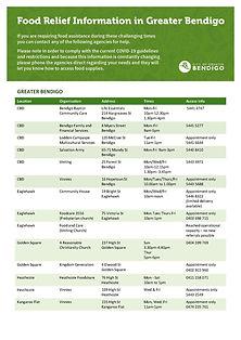 Bendigo Food Relief Updated May 22 2020