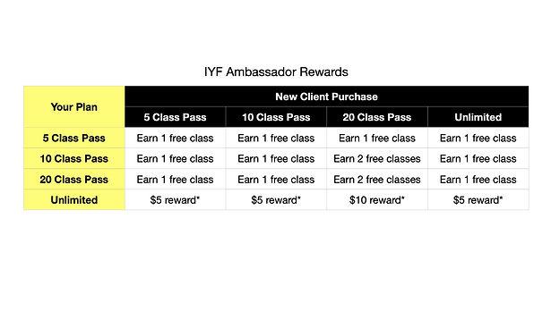 IYF Ambassador.jpg