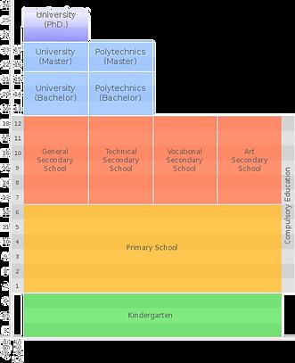 belgium-education-explained_edited_edite