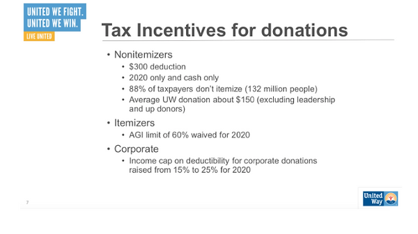TaxIncentivesDonations.png
