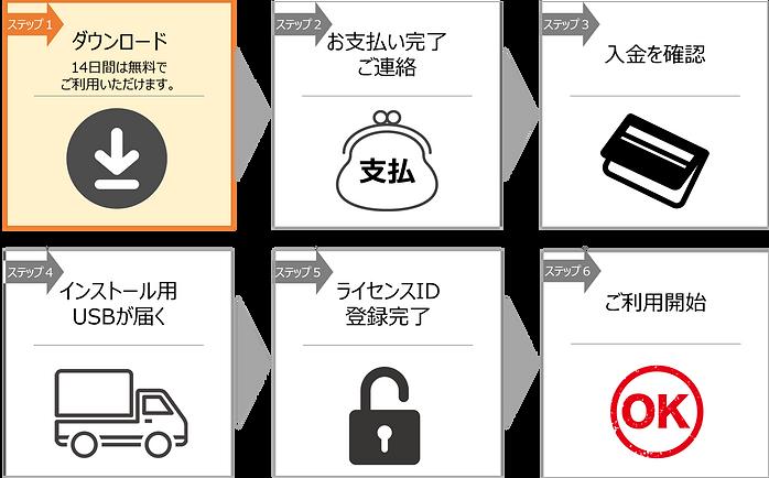 購入の流れ(USB).png