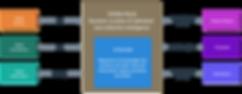 FWO _ CI _ GRAPH_2x (2).png