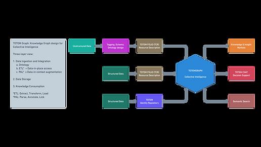 TOTEM diagrams-14.png