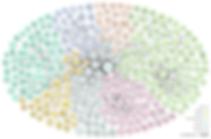 LOD_Cloud_Diagram_as_of_September_2011-w