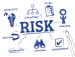 IT Security Risk Assessment, Policy and Procedures