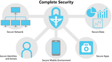 Common Sense and Pragmatic Cybersecurity Program for Small Business